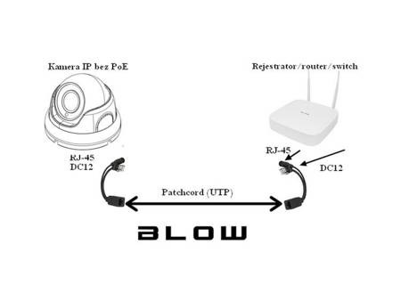 Adapter POE dla sieci LAN - Power over Ethernet - iniektor i splitter