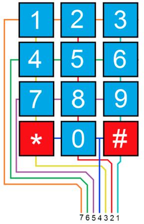 Klawiatura membranowa - 12 klawiszy 3x4 - klawiatura cyfrowa - numeryczna