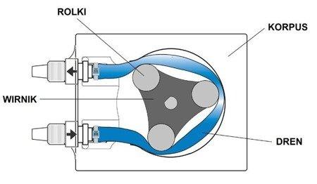 Mini Pompa Perystaltyczna - DC 3.7V / 6V - pompka dozująca z rurką silikonowa