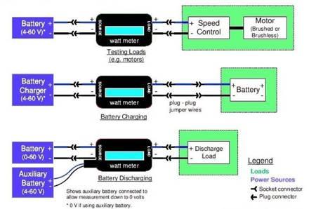 Watt Meter 100A -60V - miernik energii i prądu oraz napięcia